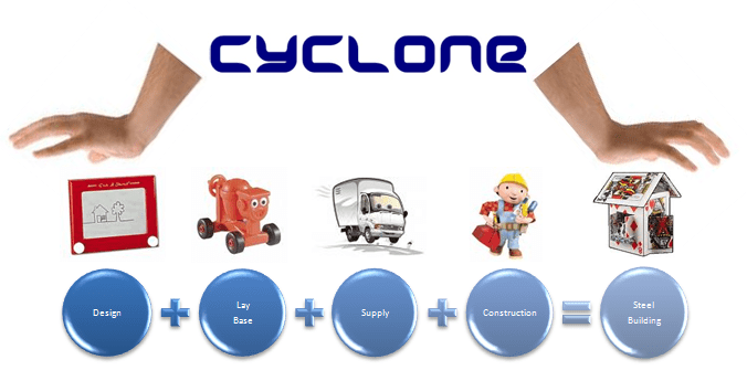The Platinum Service Plan from Cyclone Steel buildings